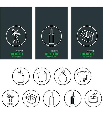 Avfallstypsskylt med symbol